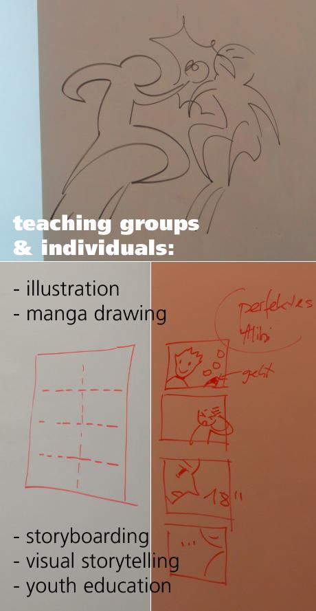 Portfolio Marianna Poppitz teaching