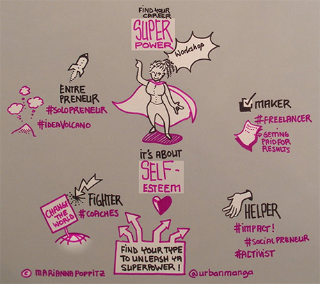 UrbanVisualizer_Workshop_Sketchnote_Entrepreneur_Superpower_Coaching_Personal-Development_Motivation_Lifehack