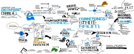 Checkpoint Charlie Future Urban Heritage Storytelling Workshop Berlin Visual Facilitation
