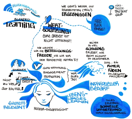 Graphic Recording Blended Learning Benefits at Justizvollzug Berlin
